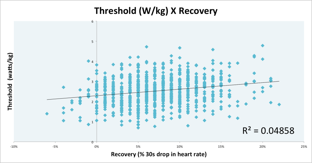 Threshold X Recovery (2).png